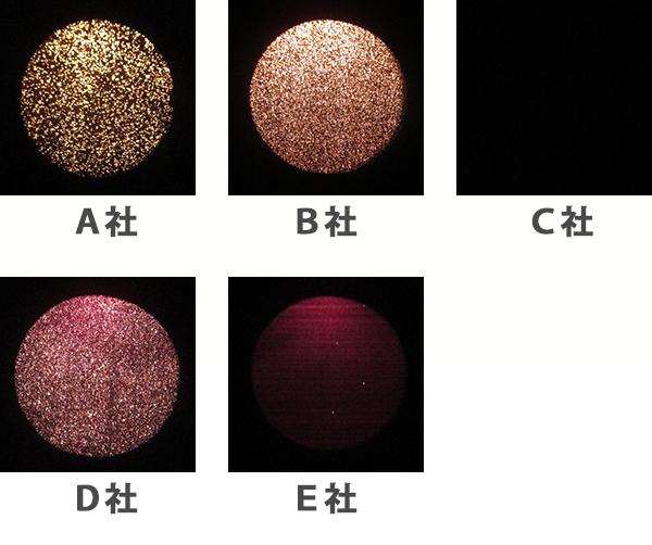 完全遮光日傘 LED検証結果