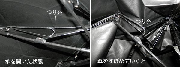 3段傘つり糸